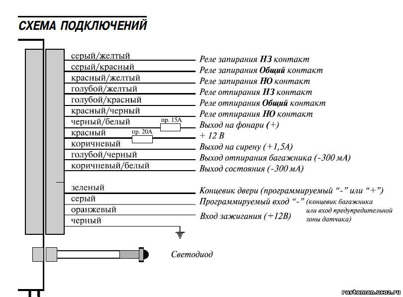 Инструкцию для сигнализации a.p.s. 2800